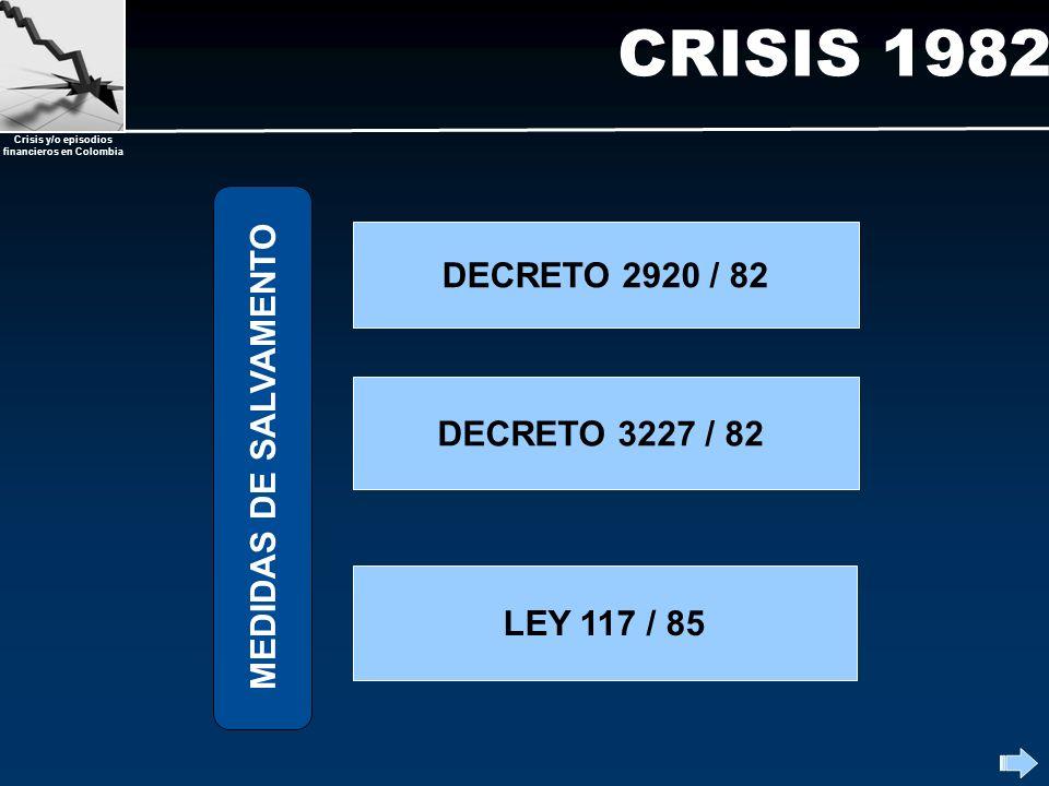 CRISIS 1982 MEDIDAS DE SALVAMENTO DECRETO 2920 / 82 DECRETO 3227 / 82