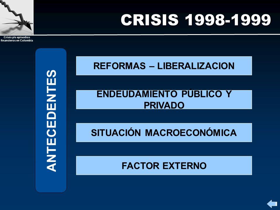 ANTECEDENTES CRISIS 1998-1999 REFORMAS – LIBERALIZACION