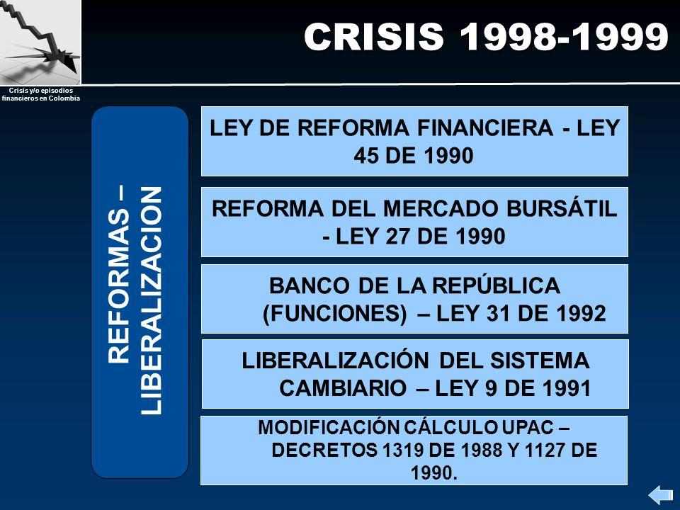 CRISIS 1998-1999 REFORMAS – LIBERALIZACION