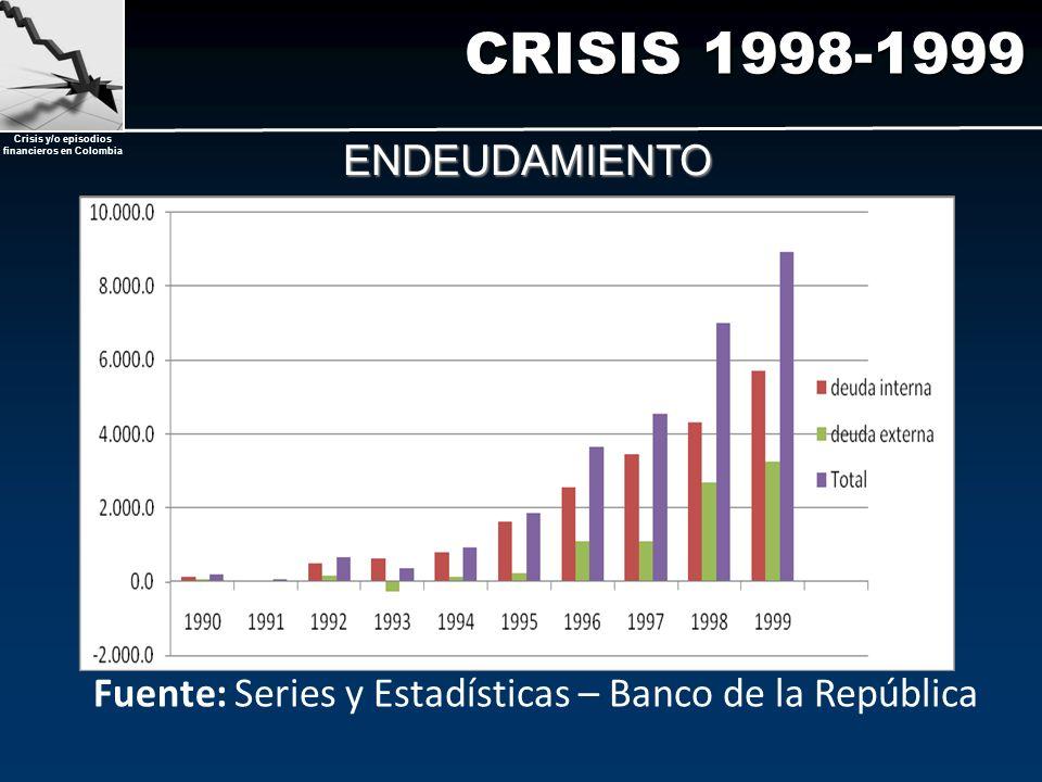 CRISIS 1998-1999 ENDEUDAMIENTO