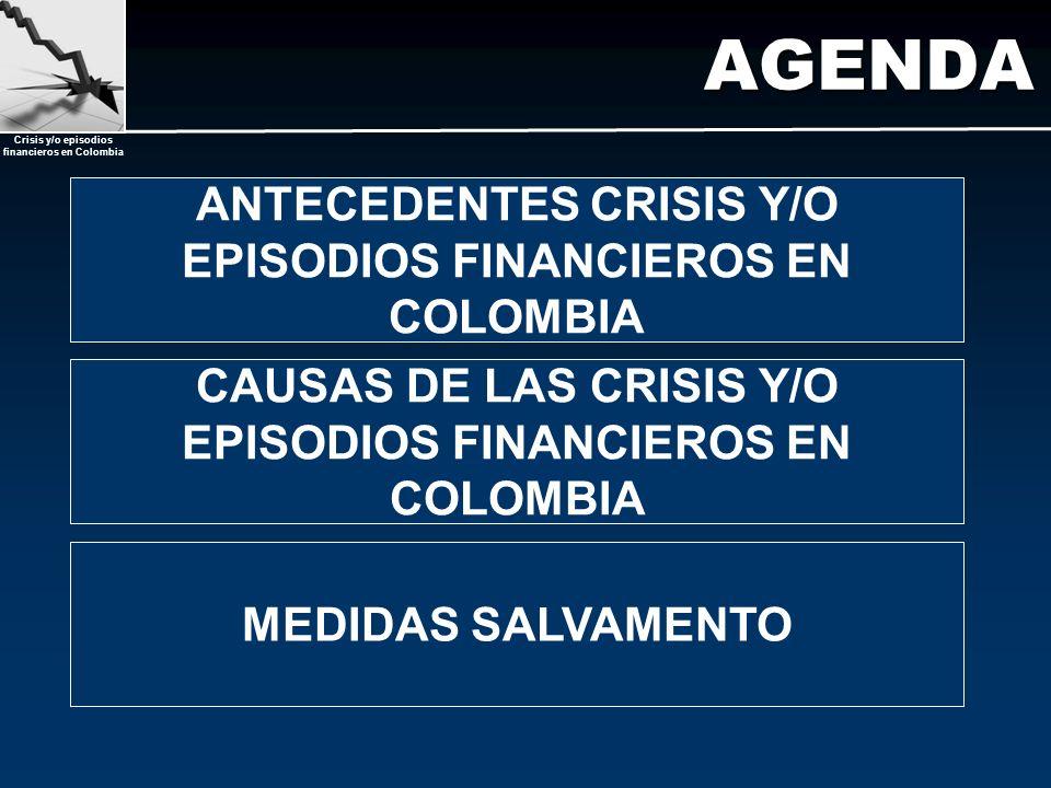 AGENDA ANTECEDENTES CRISIS Y/O EPISODIOS FINANCIEROS EN COLOMBIA