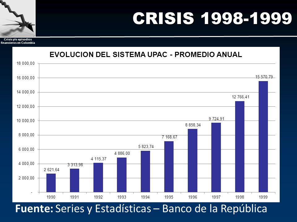 CRISIS 1998-1999 Fuente: Series y Estadísticas – Banco de la República