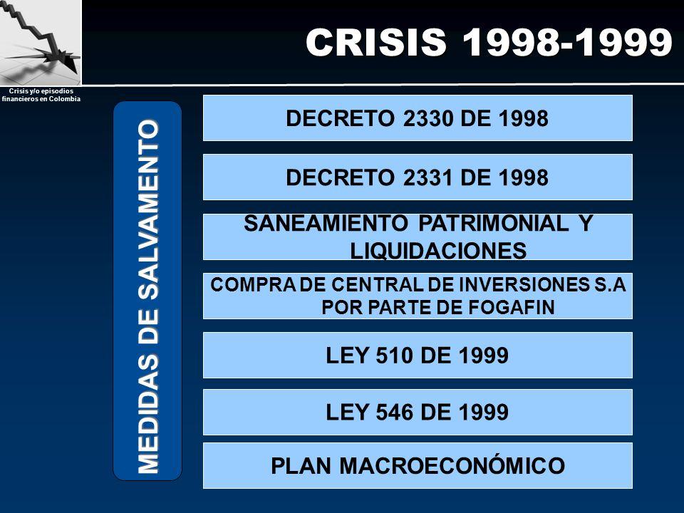 CRISIS 1998-1999 MEDIDAS DE SALVAMENTO DECRETO 2330 DE 1998