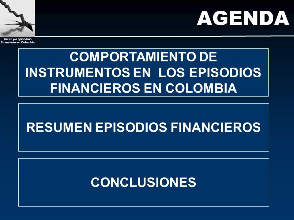 RESUMEN EPISODIOS FINANCIEROS