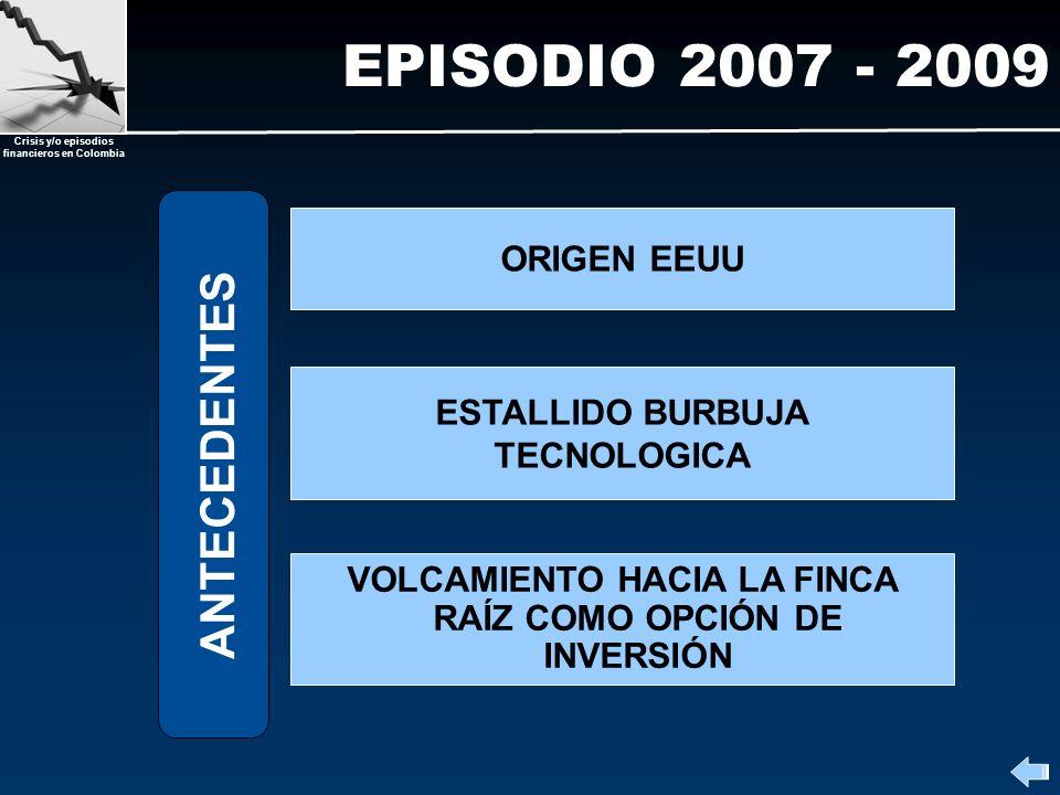 EPISODIO 2007 - 2009 ANTECEDENTES ORIGEN EEUU