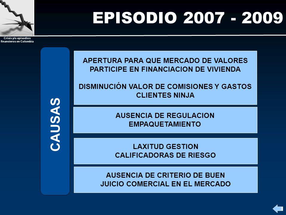 EPISODIO 2007 - 2009 CAUSAS APERTURA PARA QUE MERCADO DE VALORES
