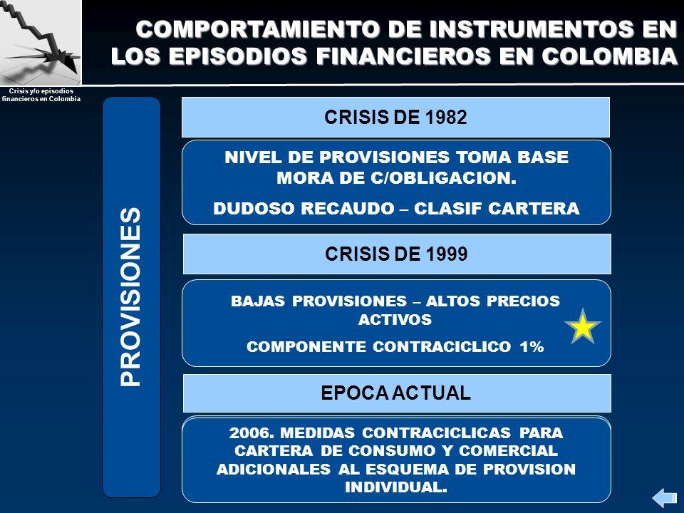 COMPORTAMIENTO DE INSTRUMENTOS EN LOS EPISODIOS FINANCIEROS EN COLOMBIA