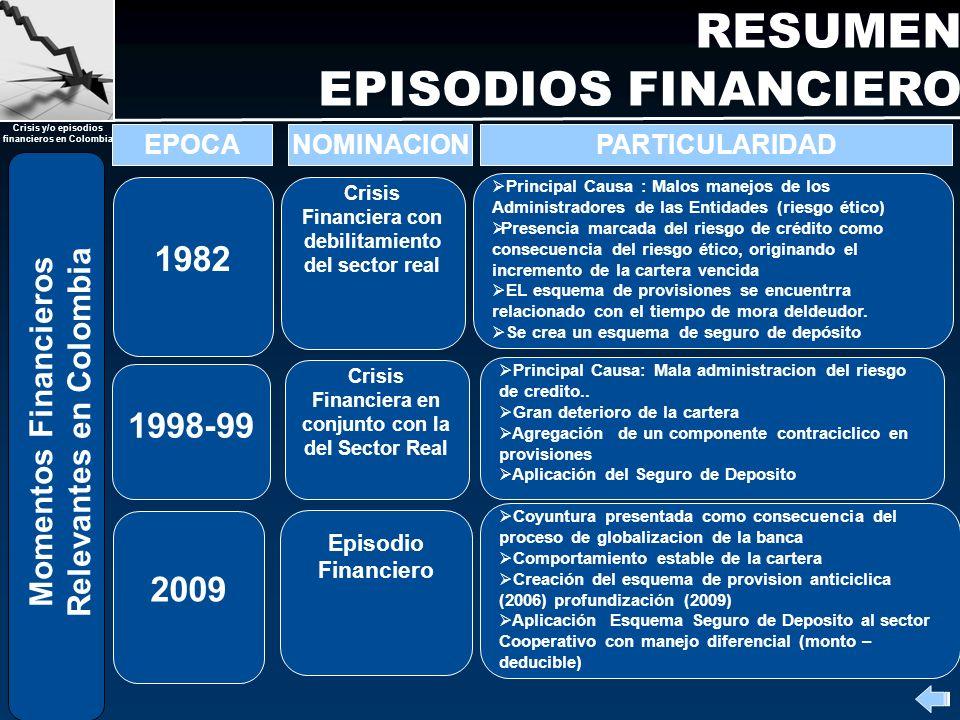 RESUMEN EPISODIOS FINANCIERO 1982 1998-99 2009