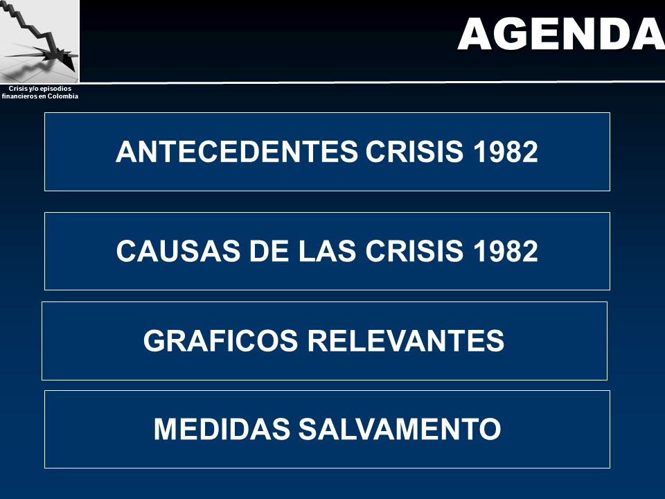 AGENDA ANTECEDENTES CRISIS 1982 CAUSAS DE LAS CRISIS 1982