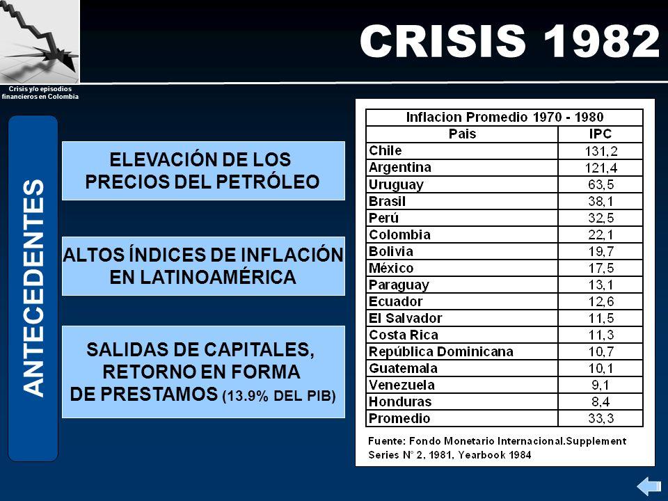 ALTOS ÍNDICES DE INFLACIÓN DE PRESTAMOS (13.9% DEL PIB)