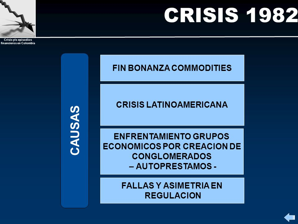 CRISIS 1982 CAUSAS FIN BONANZA COMMODITIES CRISIS LATINOAMERICANA
