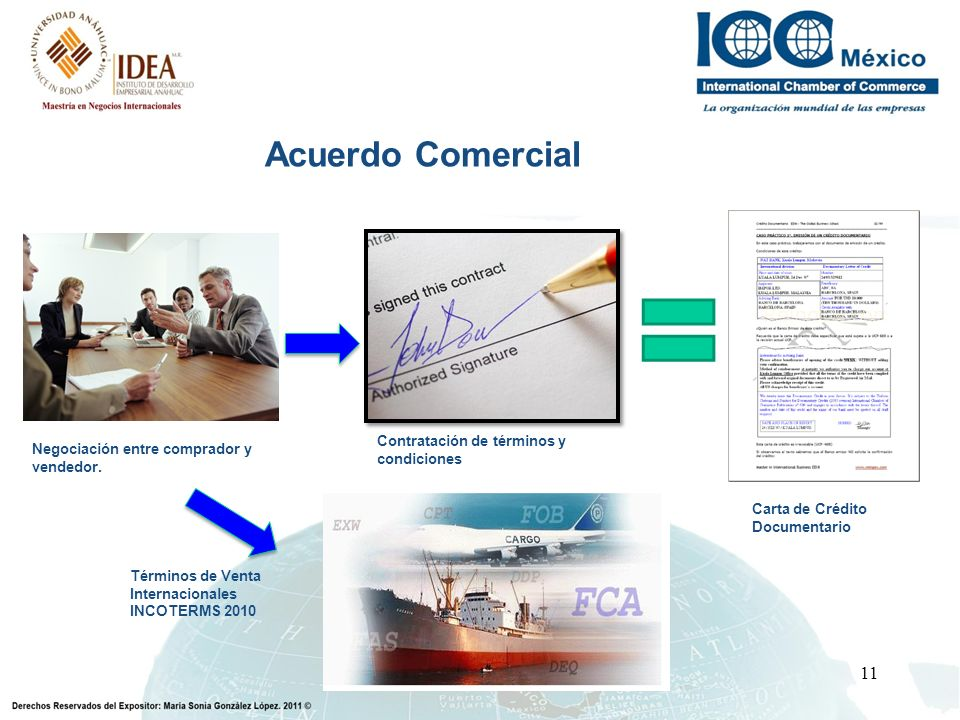 Acuerdo Comercial Contratación de términos y condiciones