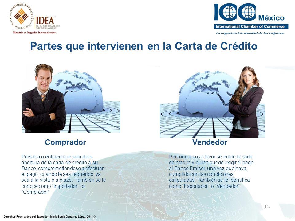Partes que intervienen en la Carta de Crédito