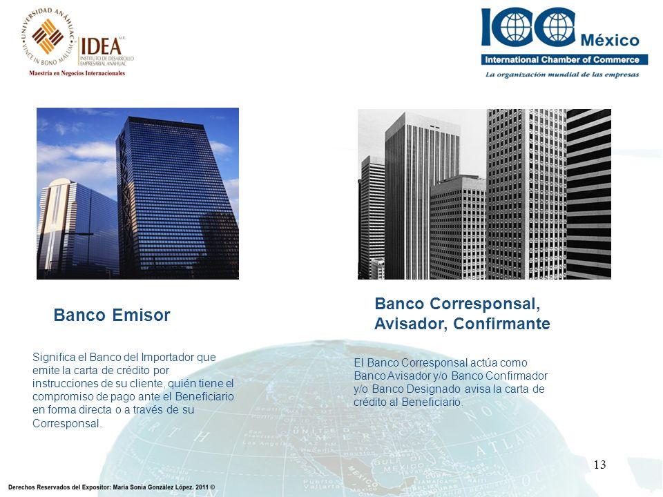 Banco Emisor Banco Corresponsal, Avisador, Confirmante