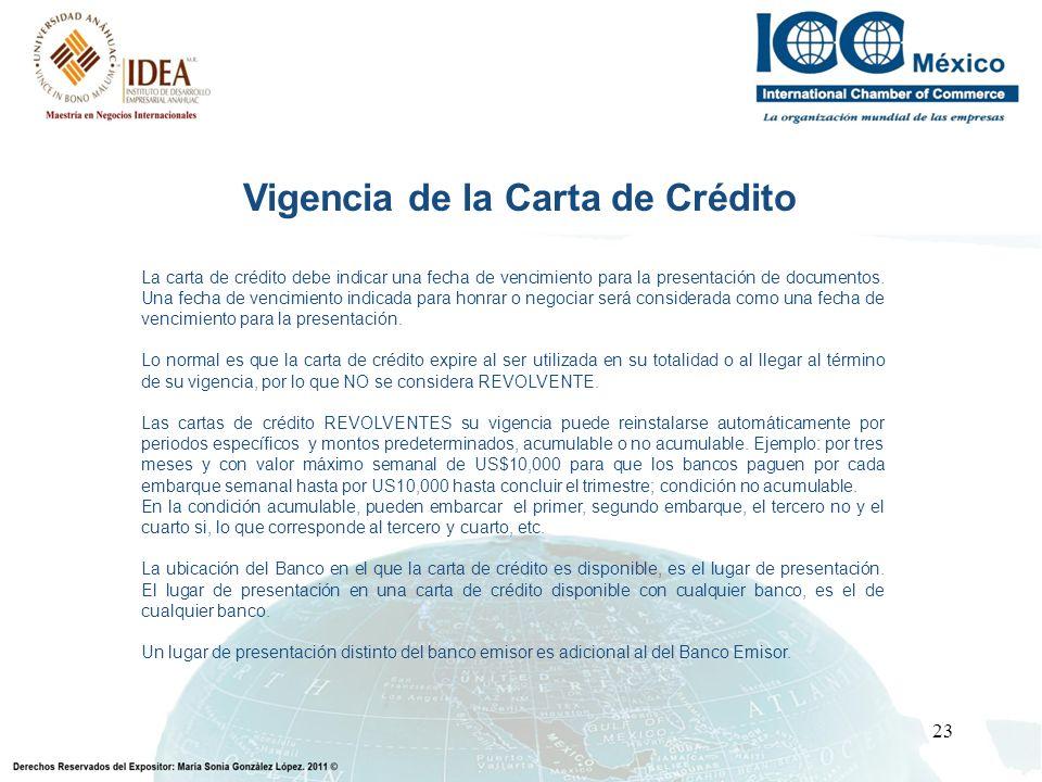 Vigencia de la Carta de Crédito