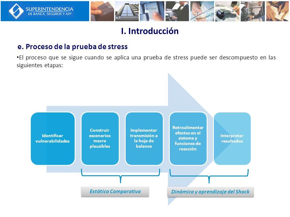 I. Introducción e. Proceso de la prueba de stress
