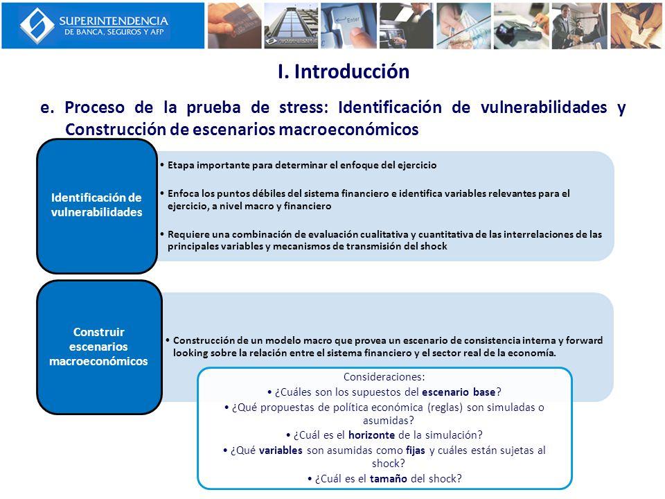 I. Introducción e. Proceso de la prueba de stress: Identificación de vulnerabilidades y Construcción de escenarios macroeconómicos.