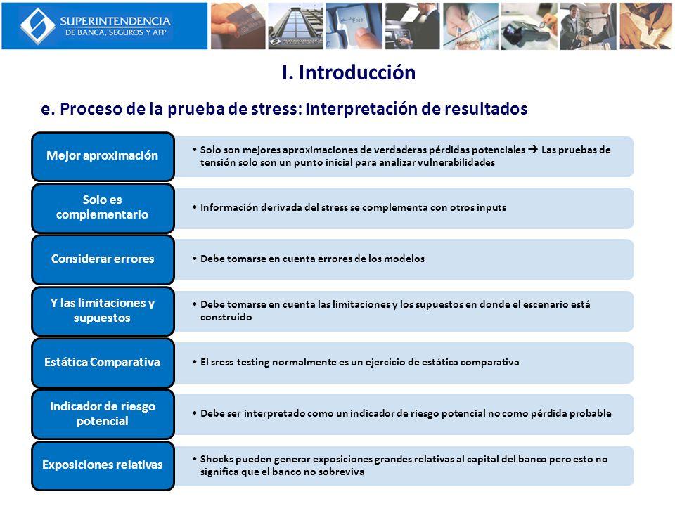 I. Introducción e. Proceso de la prueba de stress: Interpretación de resultados. Mejor aproximación.