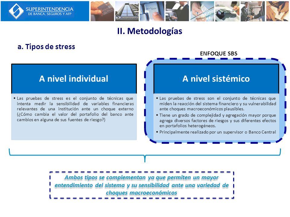 II. Metodologías A nivel individual A nivel sistémico