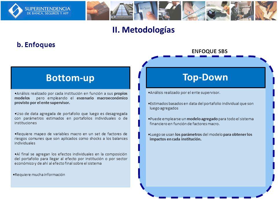 Bottom-up Top-Down II. Metodologías b. Enfoques ENFOQUE SBS 18