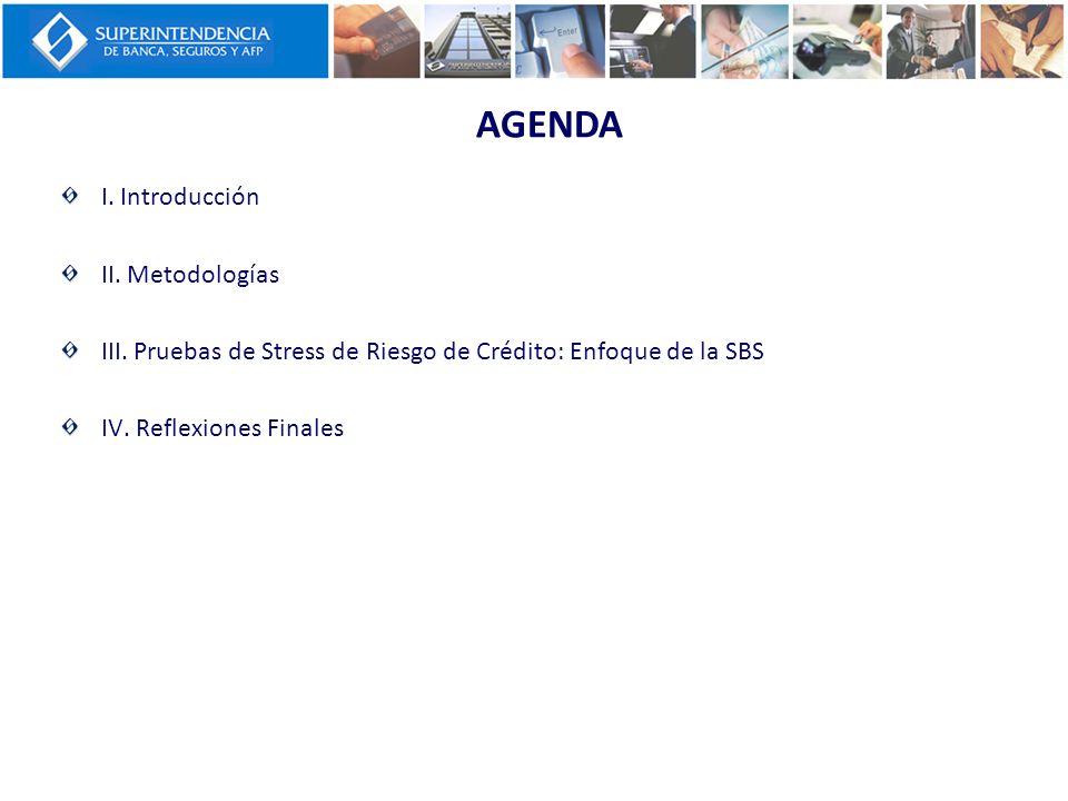 AGENDA I. Introducción II. Metodologías