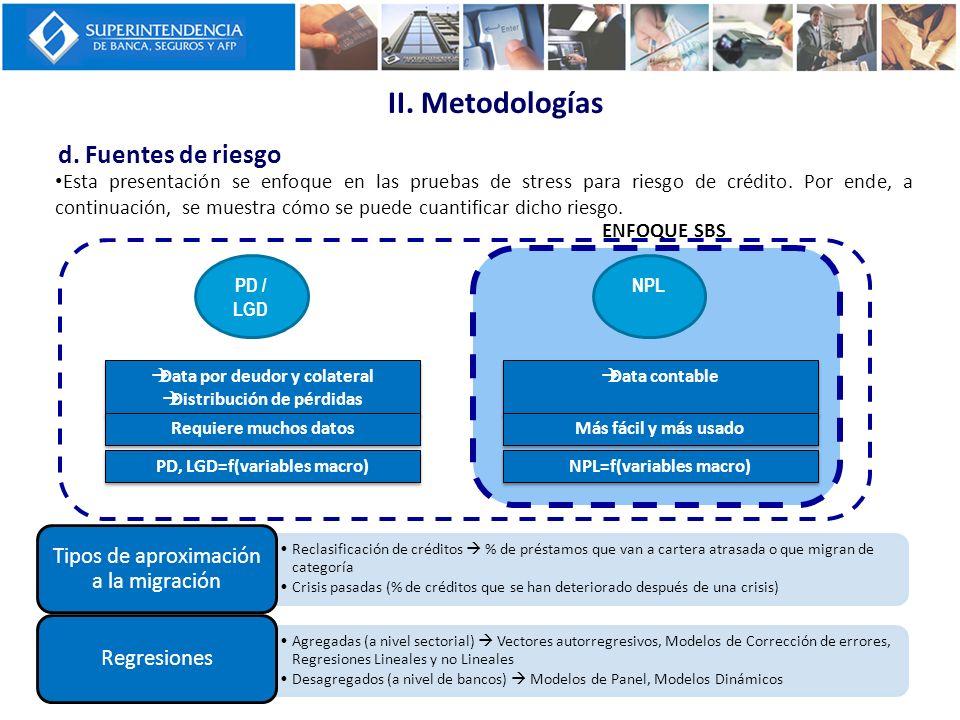 II. Metodologías d. Fuentes de riesgo