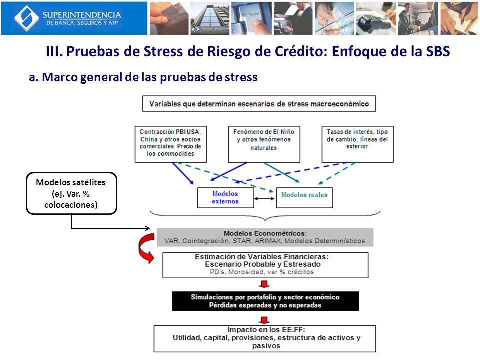 III. Pruebas de Stress de Riesgo de Crédito: Enfoque de la SBS
