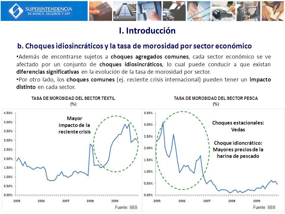 I. Introducción b. Choques idiosincráticos y la tasa de morosidad por sector económico.
