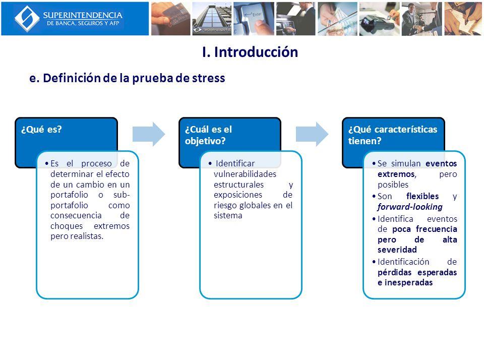 I. Introducción e. Definición de la prueba de stress