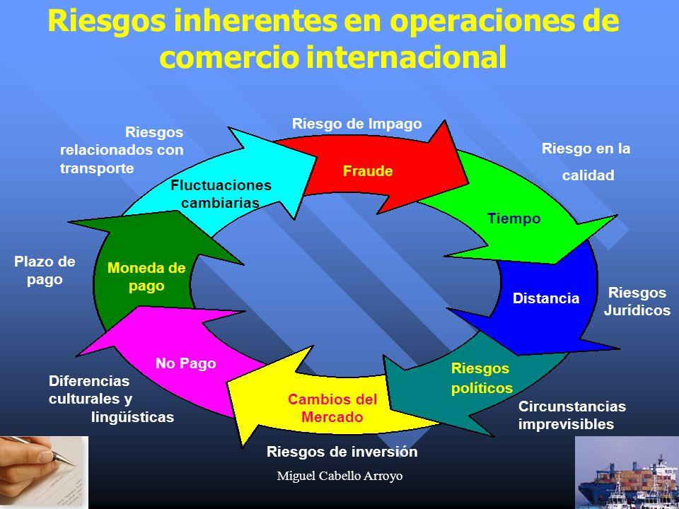 Riesgos inherentes en operaciones de comercio internacional