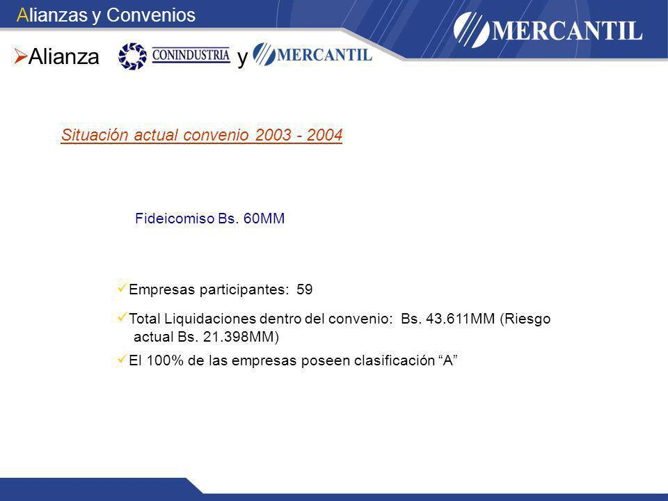 Situación actual convenio 2003 - 2004