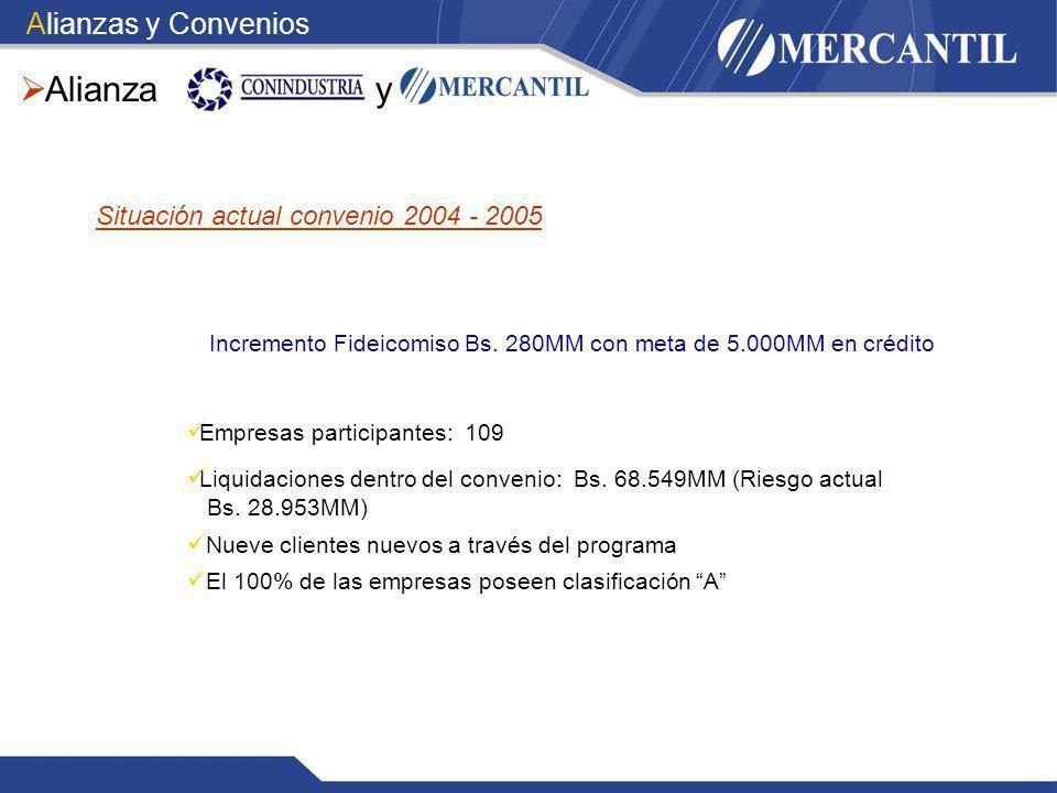 Alianza y Alianzas y Convenios Situación actual convenio 2004 - 2005