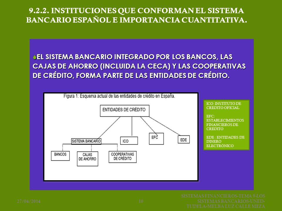 9.2.2. INSTITUCIONES QUE CONFORMAN EL SISTEMA BANCARIO ESPAÑOL E IMPORTANCIA CUANTITATIVA.