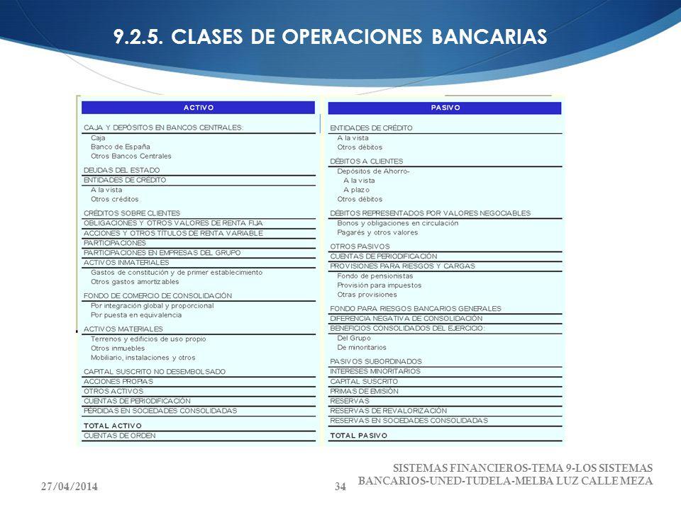 9.2.5. CLASES DE OPERACIONES BANCARIAS