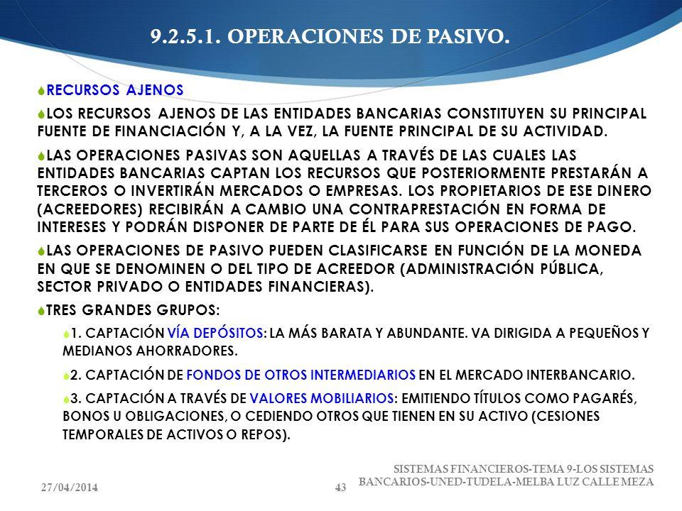 9.2.5.1. OPERACIONES DE PASIVO. RECURSOS AJENOS