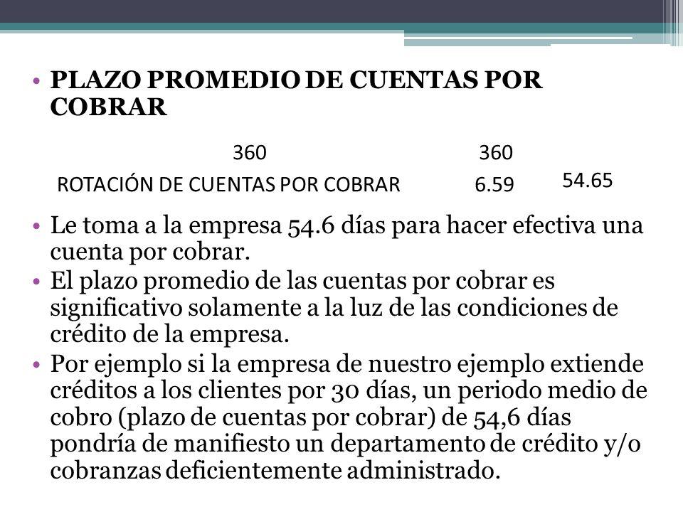 PLAZO PROMEDIO DE CUENTAS POR COBRAR