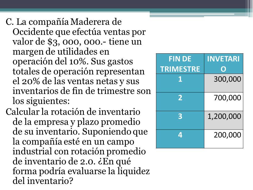 C. La compañía Maderera de Occidente que efectúa ventas por valor de $3, 000, 000.- tiene un margen de utilidades en operación del 10%. Sus gastos totales de operación representan el 20% de las ventas netas y sus inventarios de fin de trimestre son los siguientes: Calcular la rotación de inventario de la empresa y plazo promedio de su inventario. Suponiendo que la compañía esté en un campo industrial con rotación promedio de inventario de 2.0. ¿En qué forma podría evaluarse la liquidez del inventario