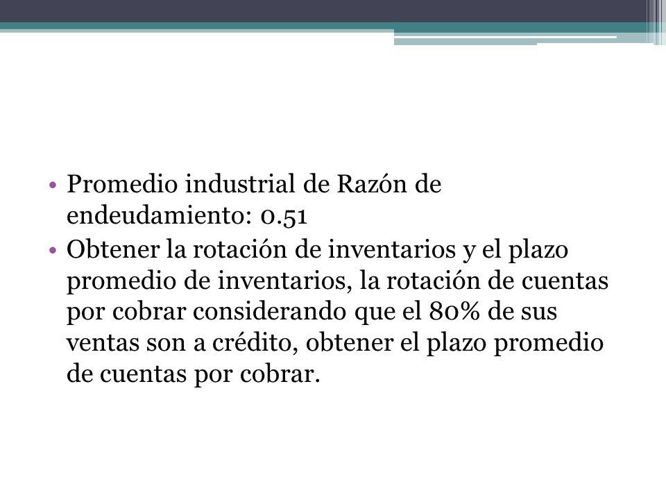 Promedio industrial de Razón de endeudamiento: 0.51