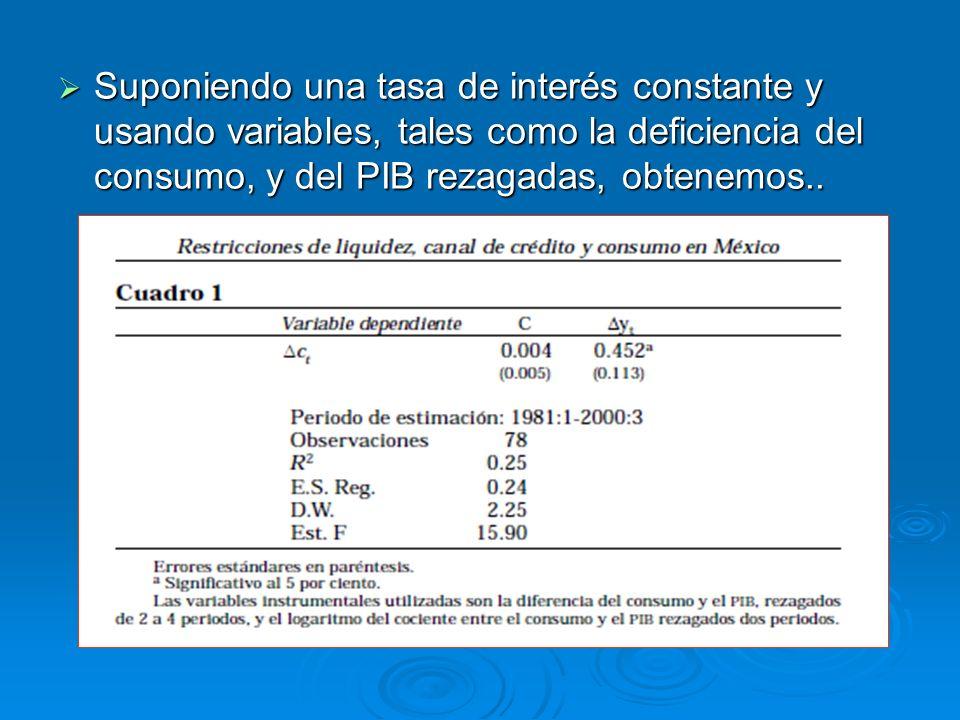 Suponiendo una tasa de interés constante y usando variables, tales como la deficiencia del consumo, y del PIB rezagadas, obtenemos..
