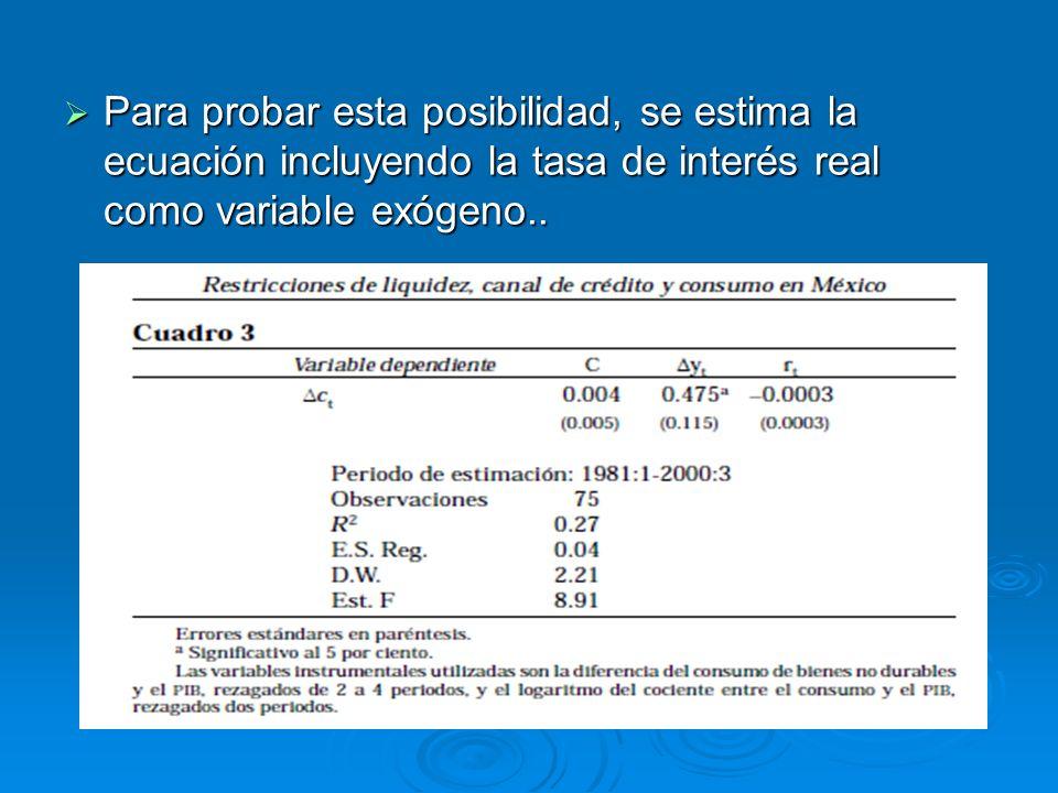 Para probar esta posibilidad, se estima la ecuación incluyendo la tasa de interés real como variable exógeno..