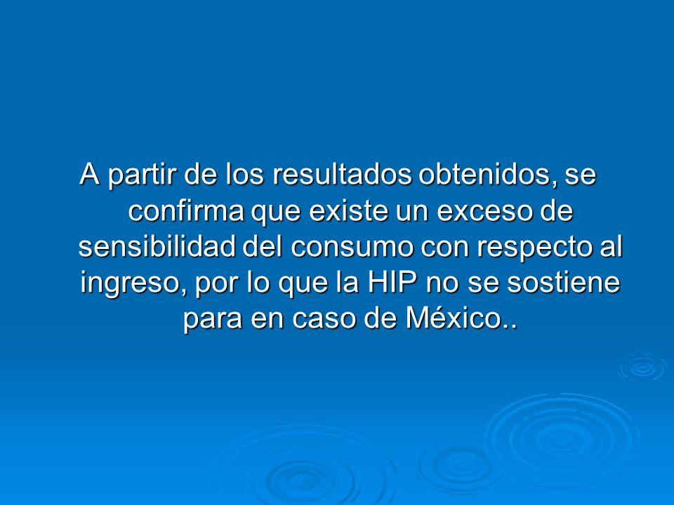 A partir de los resultados obtenidos, se confirma que existe un exceso de sensibilidad del consumo con respecto al ingreso, por lo que la HIP no se sostiene para en caso de México..