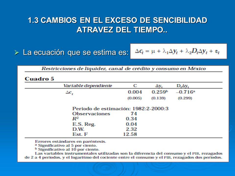 1.3 CAMBIOS EN EL EXCESO DE SENCIBILIDAD ATRAVEZ DEL TIEMPO..