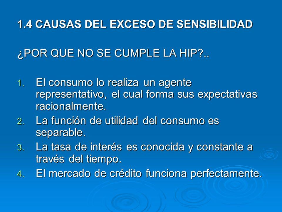 1.4 CAUSAS DEL EXCESO DE SENSIBILIDAD