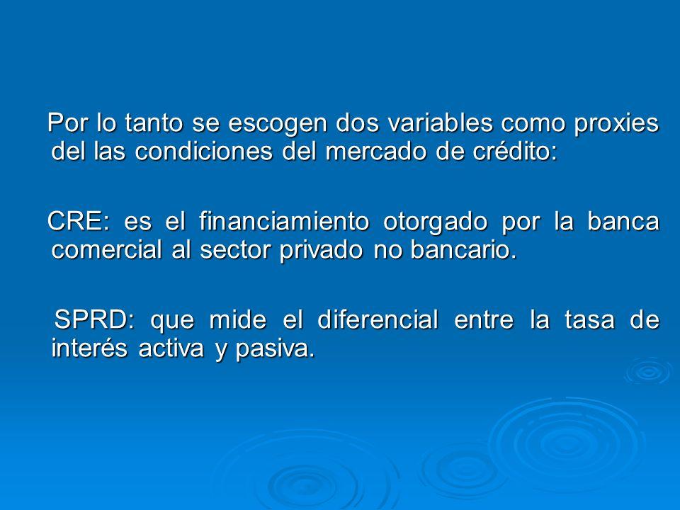 Por lo tanto se escogen dos variables como proxies del las condiciones del mercado de crédito: