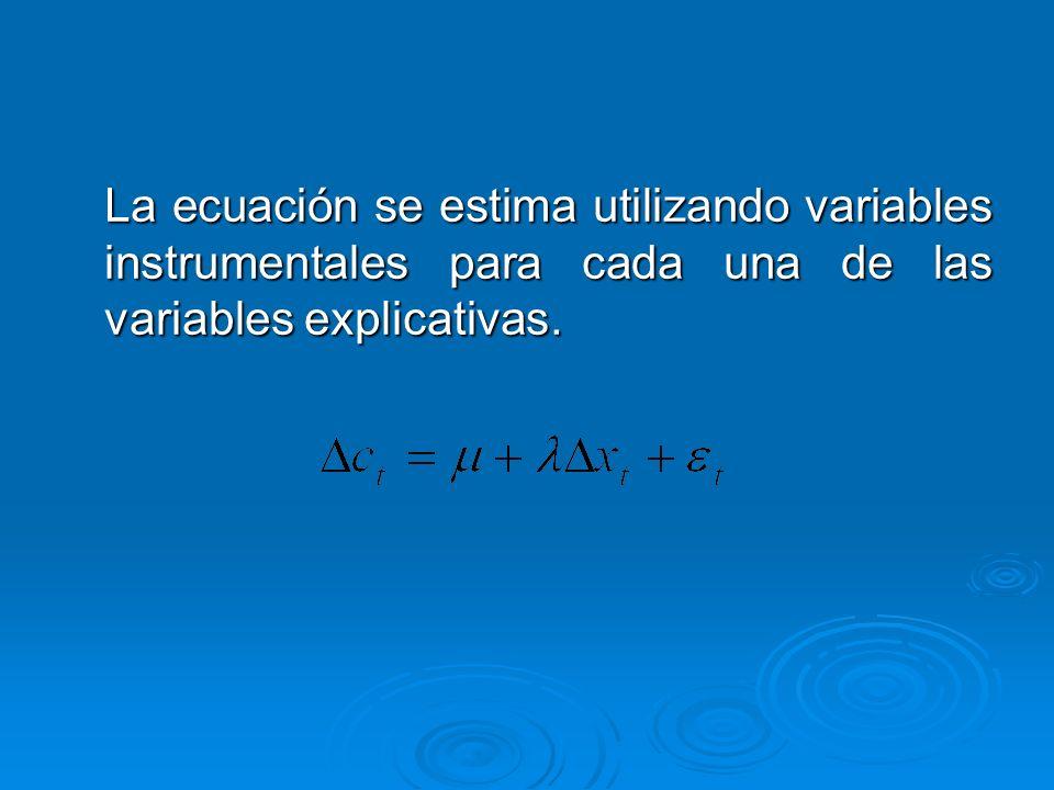 La ecuación se estima utilizando variables instrumentales para cada una de las variables explicativas.
