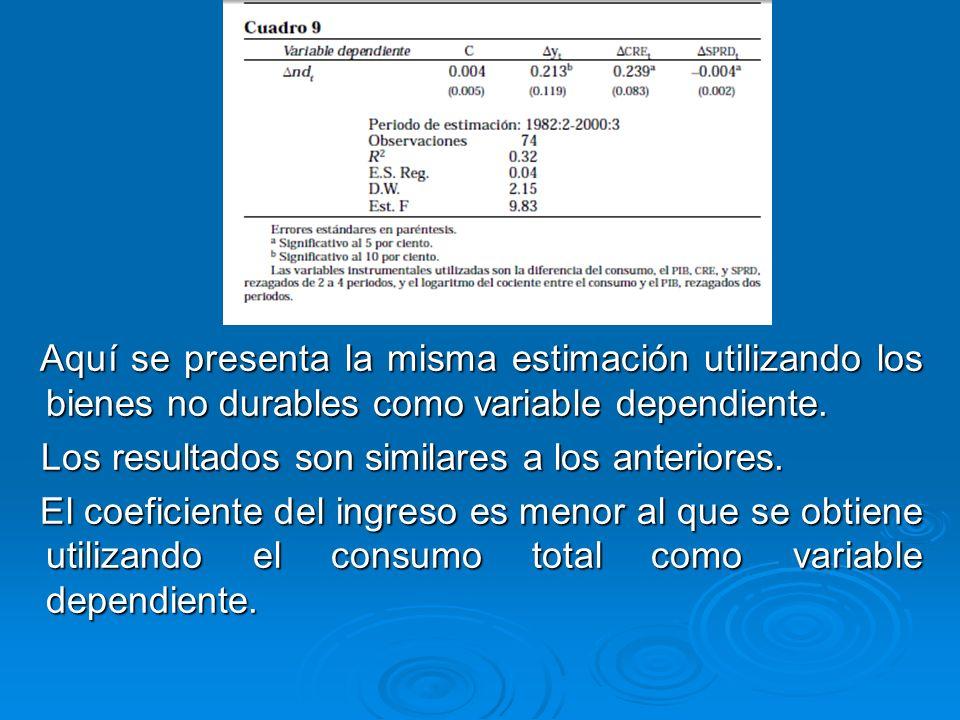 Aquí se presenta la misma estimación utilizando los bienes no durables como variable dependiente.