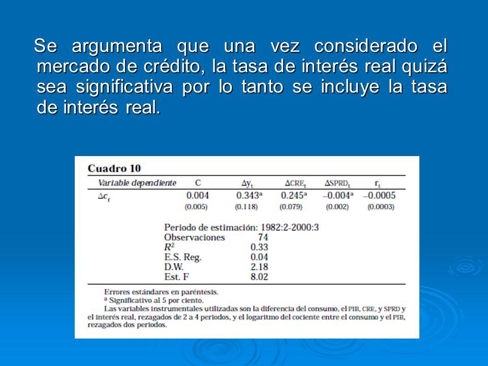 Se argumenta que una vez considerado el mercado de crédito, la tasa de interés real quizá sea significativa por lo tanto se incluye la tasa de interés real.