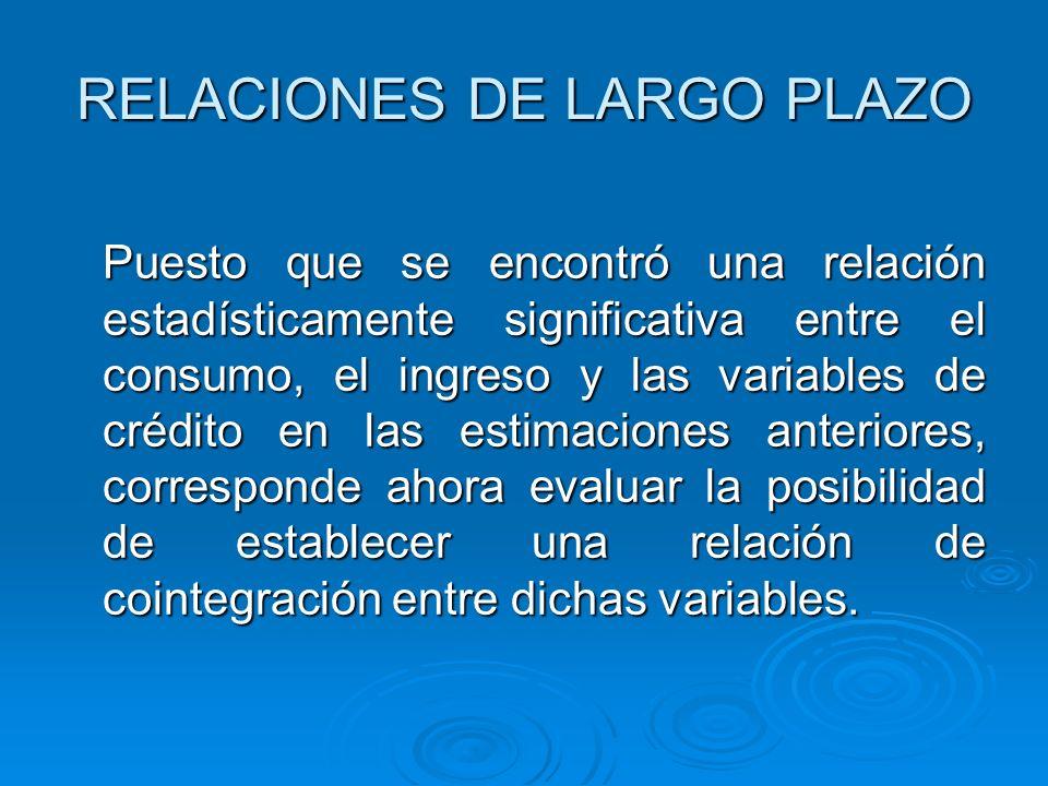 RELACIONES DE LARGO PLAZO