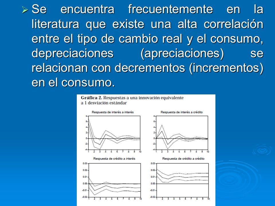 Se encuentra frecuentemente en la literatura que existe una alta correlación entre el tipo de cambio real y el consumo, depreciaciones (apreciaciones) se relacionan con decrementos (incrementos) en el consumo.