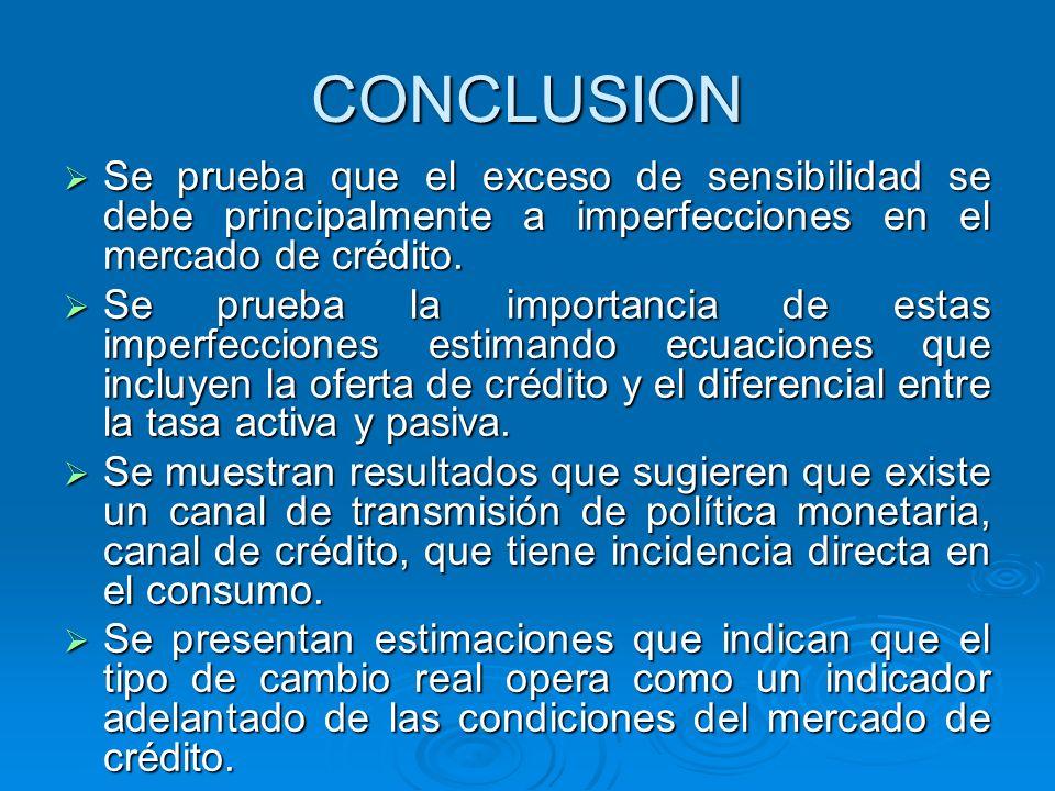 CONCLUSION Se prueba que el exceso de sensibilidad se debe principalmente a imperfecciones en el mercado de crédito.